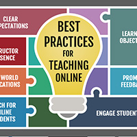 best Practices graphic